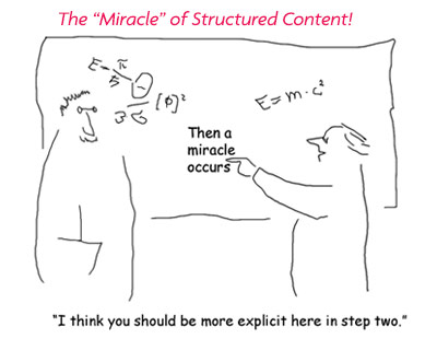 structured content process